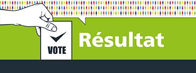 image_actualite_resultat_election_presidentielle_2017